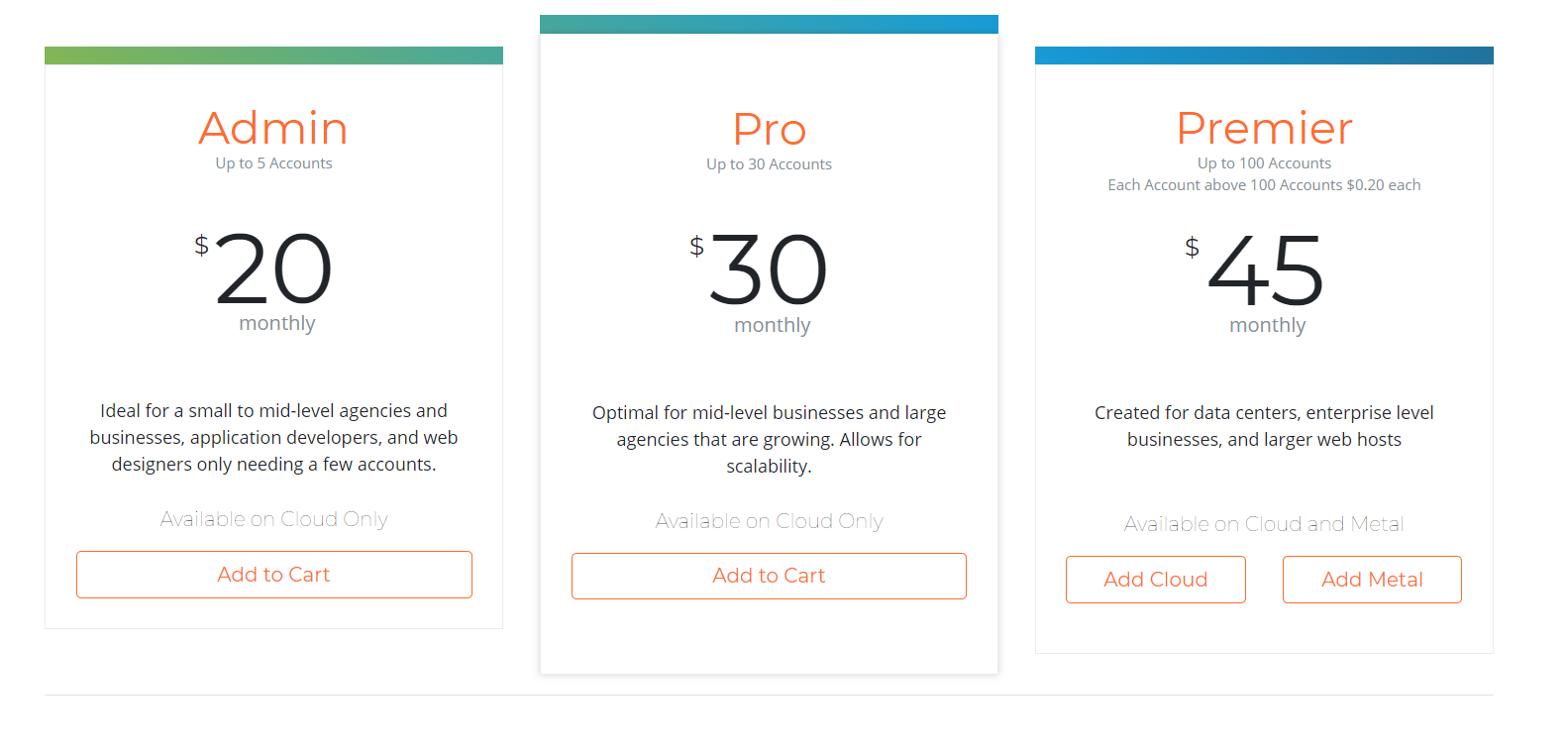 cPanel New Prices