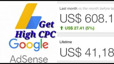 Adsense CPC Prices